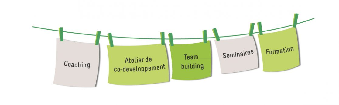 Schéma nos interventions : coaching, atelier de co-developpement, team-building, séminaires, formation